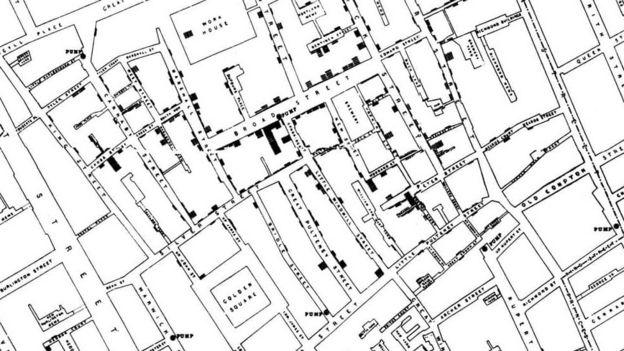 Mapa elaborado por John Snow para investigar un brote de cólera en Londres en el siglo XIX.