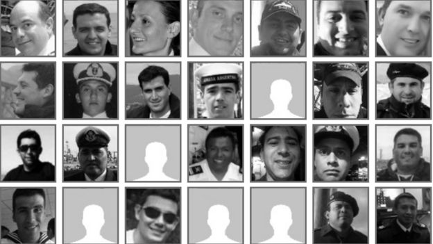 Pictures of the crew of Argentine submarine ARA San Juan