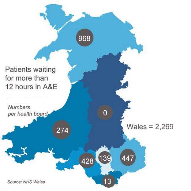 Welsh ambulance service hits best response time - BBC News