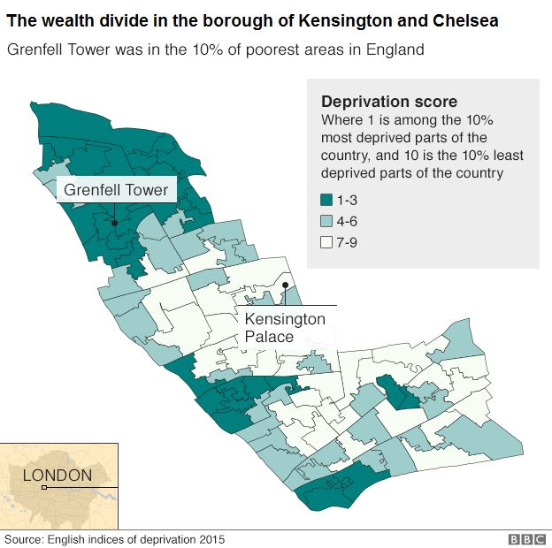 Kensington & Chelsea deprivation scores