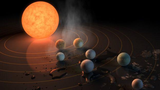 Resultado de imagen de La NASA busca planetas habitables