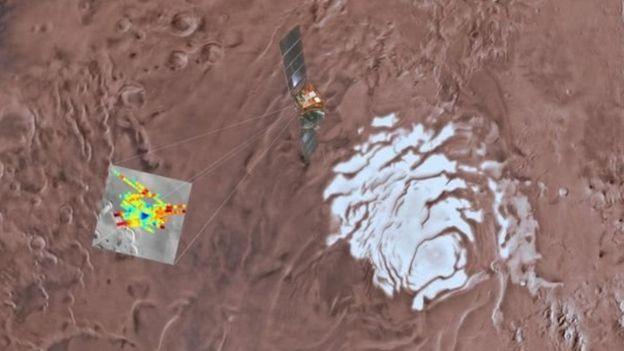 الماء على سطح المريخ الاكتشاف الاخير _102691523_37d71f81-4ecb-4eef-91dc-e5adda19af70