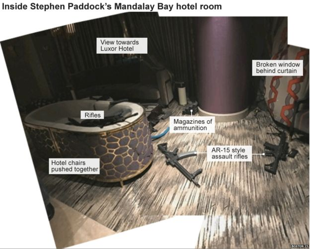 Diagram of the shooters room