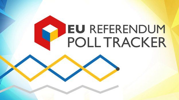 EU Poll tracker