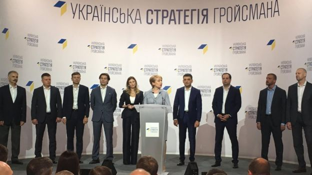 Команда Володимира Гройсмана