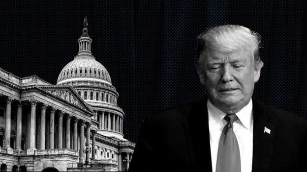 Madaxweyne Trump iyo dhismaha Capitol Hill