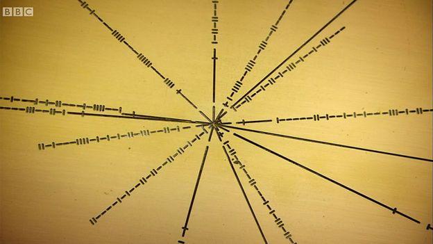 Détail de la plaque Pioneer montrant la carte du soleil et des pulsars