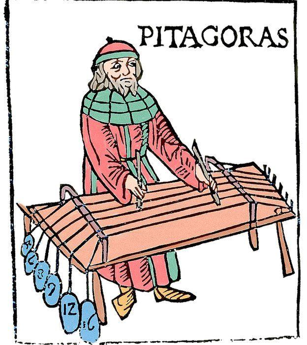 Grabado ilustrando la demostración de Pitágoras de la relación matemática reconocida entre la longitud de la cuerda vibrante y las notas de escala musical.