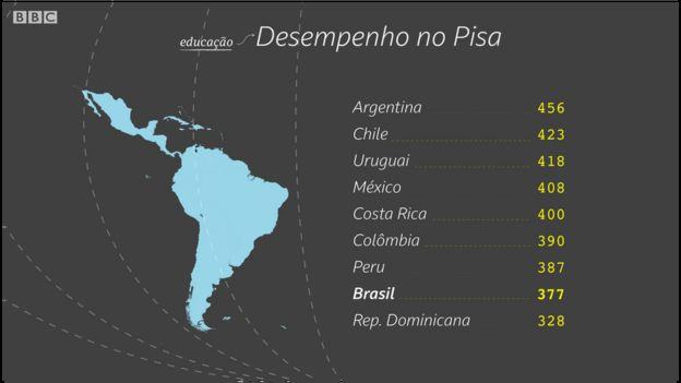 Bolsonaro presidente: o Brasil que eleito vai herdar em 10 gráficos