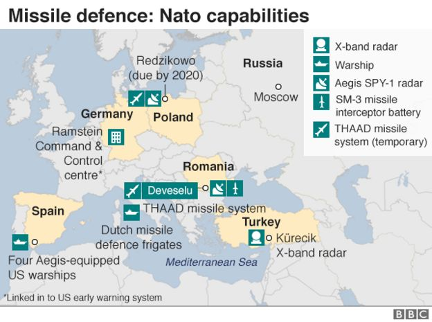 Trump: What does the US do for Nato in Europe? - BBC News
