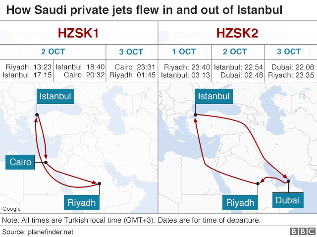 Graphic showing the flight paths of the two Saudi planes