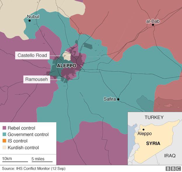 Aleppo control