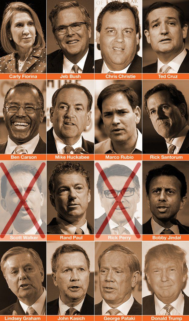 Candidates in the Republican presidential field