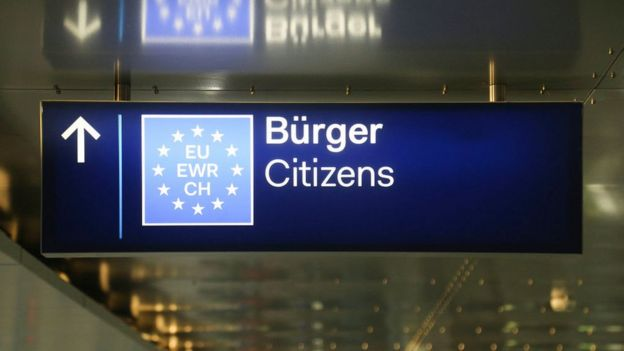"""указатель в аэропорту """"Граждане ЕС"""""""