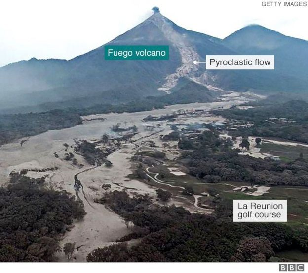 Graphic showing the pyroclastic flow