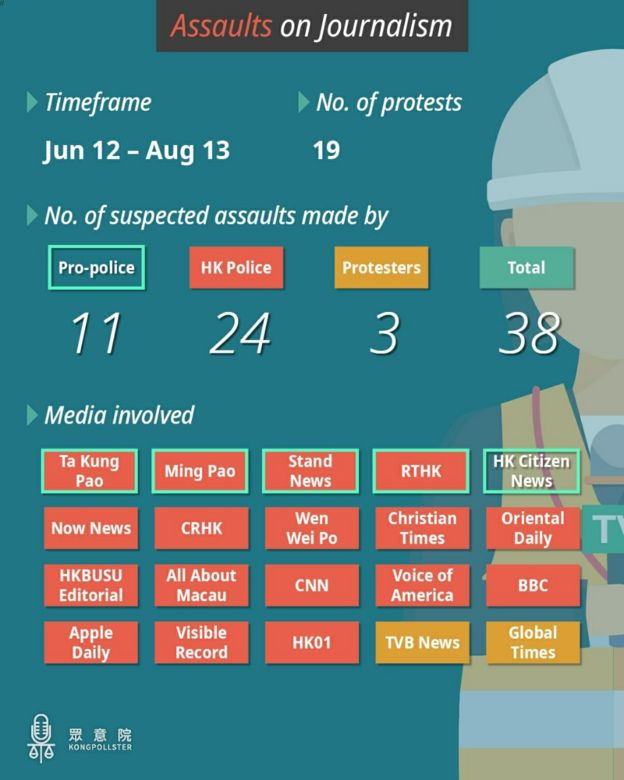 Infographics do nhóm Anti-Extradition Promo Channel thiết kế