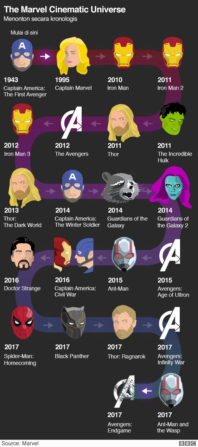 55 Gambar Iron Man Yang Mudah Dibuat Gratis Terbaik