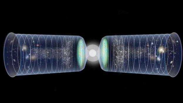 ربما لا يكون الانفجار الكبير هو بداية نشأة الكون، بل قد يكون نقطة تحول من مرحلة زمانية ومكانية لأخرى، فهو أقرب إلى الارتداد منه إلى الانفجار