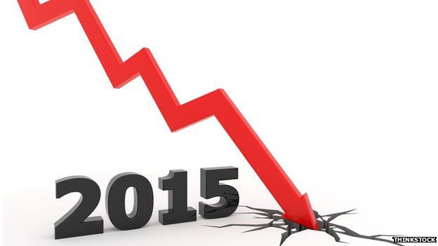 falling graph of 2015
