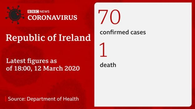 Ireland partially shuts down on virus fears