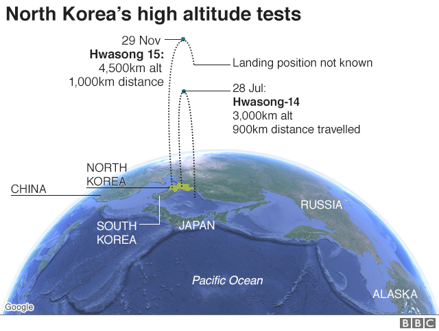 North Korea\'s missile and nuclear programme - BBC News