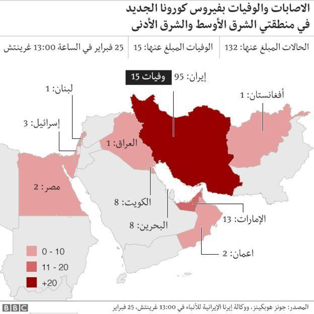 خريطة الإصابات في الشرق الأوسط