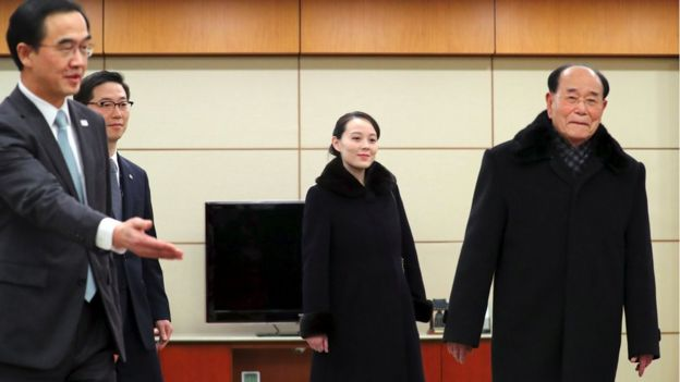Kim Yo-jong and Kim Yong Nam