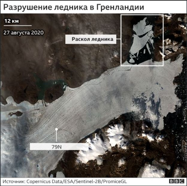 Таяние ледника