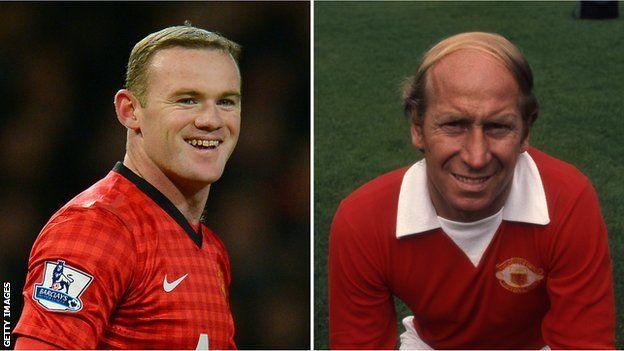 Rooney aliihama Everton kwa kima cha pauni milioni 27 mwaka 2004
