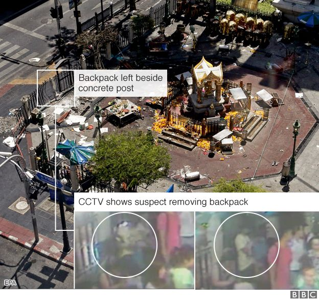 Location of where the backpacker left his backpack