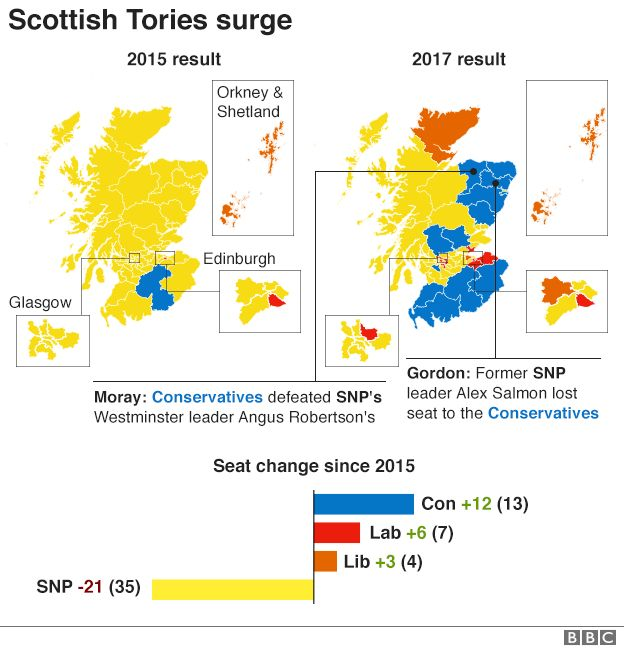 Scotland before and after maps