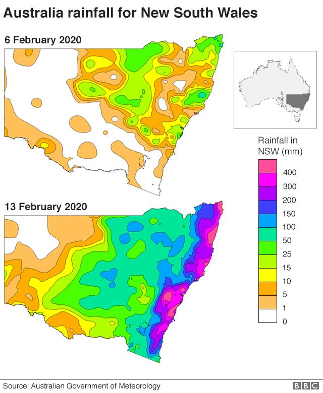 A graph showing the rainfall in Austrlaia