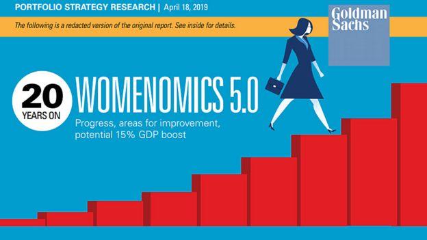 Imagen de la portada del estudio hecho por Goldman Sachs