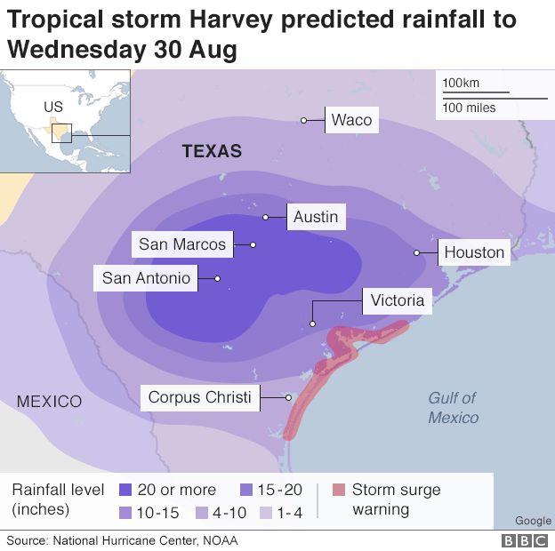 Rainfall prediction