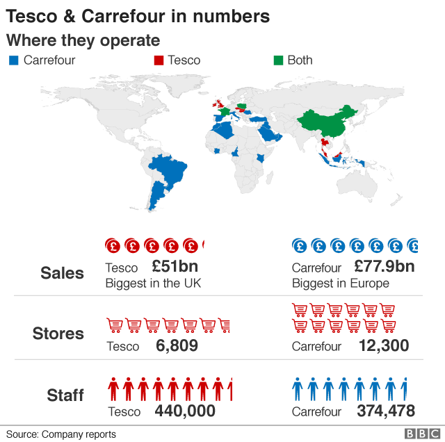 Tesco and Carrefour say 'strategic alliance' will cut prices