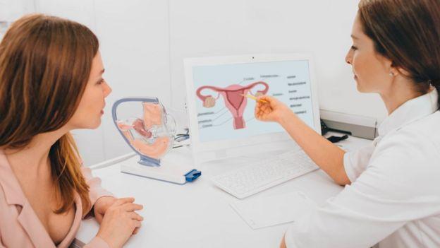 Doctora y paciente en consulta médica con una imagen del aparato reproductor femenino.