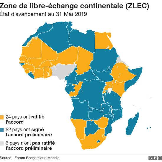 L'accord pour la ZLEC est entré en vigueur jeudi à minuit.