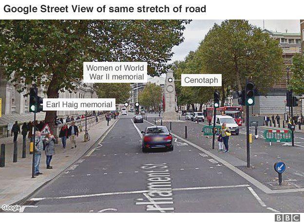Google Street View of Whitehall