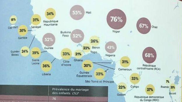 Mariage des enfants : le Niger, mauvais élève avec 76%