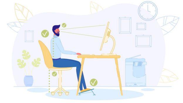 Gráfico de un hombre sentado correctamente frente al escitorio
