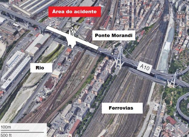 Gráfico sobre a ponte que caiu na Itália