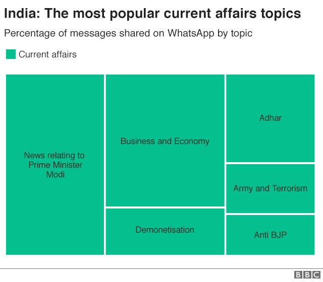 Nationalism a driving force behind fake news in India, research