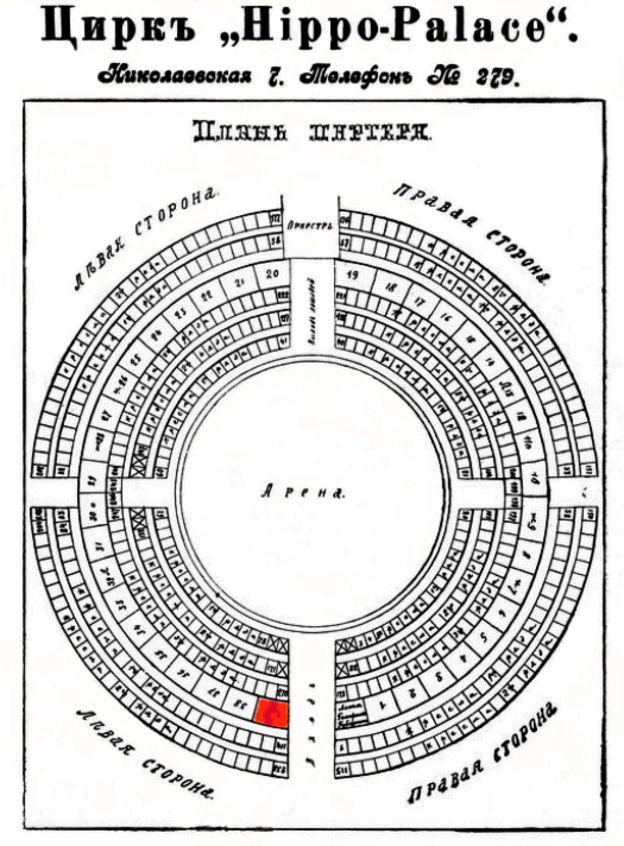 """План партера цирка """"Хиппо-Палас"""". Красным обозначена ложа, в которой находился П. Скоропадский при избрании его гетманом."""