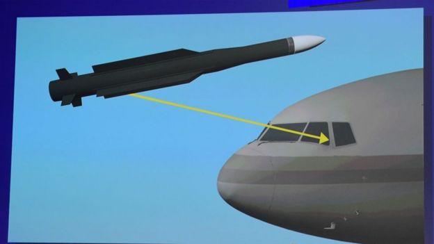 Imagen de la investigación de la caída del avión Malaysia Airlines