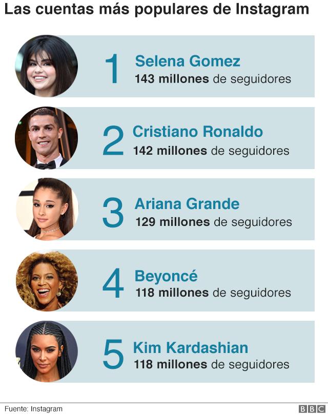 celebridades Instagram