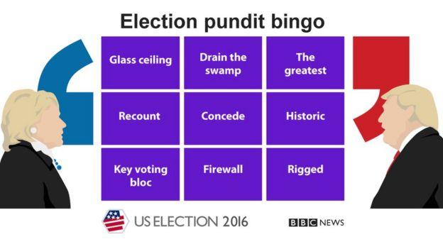 US Election What Time Are The Election Results BBC News - Us election heat map