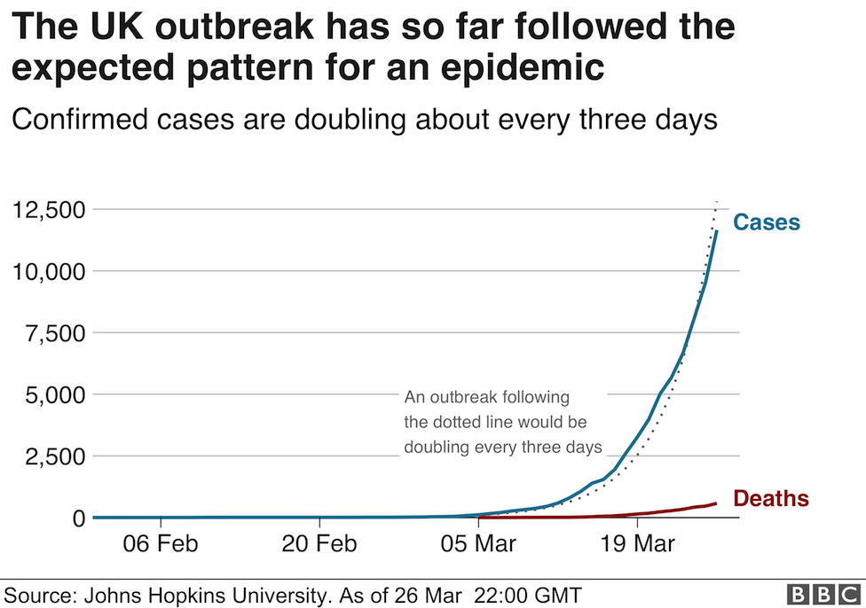 UK outbreak