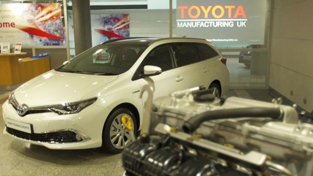 Toyota Says No Deal Brexit Would Stall Production At Burnaston Bbc