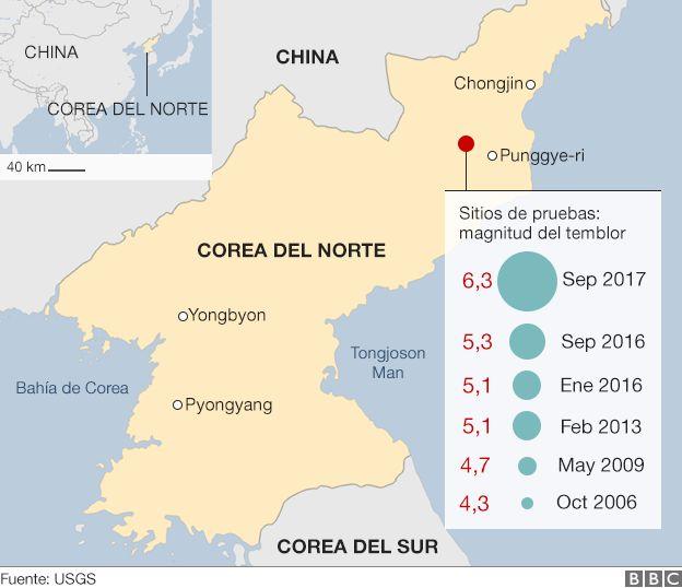 Gráfico sobre pruebas nucleares de Corea del Norte.