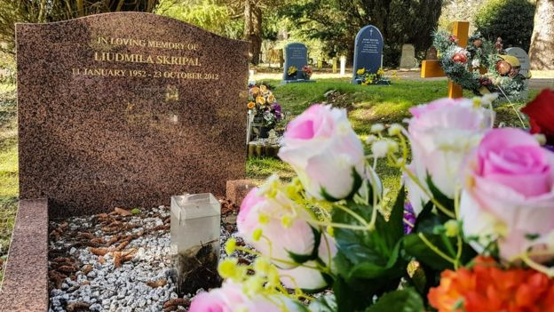 Могила Людмилы Скрипаль